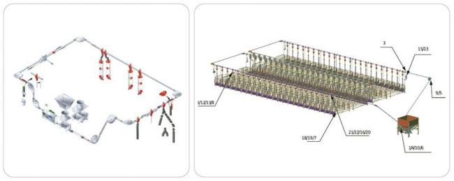 How to plan pig farm automatic feeding line